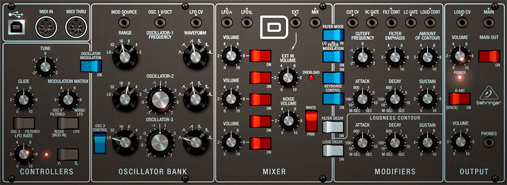 MUFF WIGGLER :: View topic - Behringer MiniMoog Clone